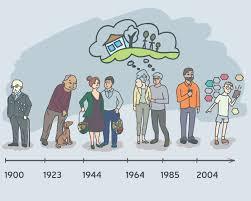 """Онлайн-курс """"Теорія поколінь: знаходимо спільну мову"""""""